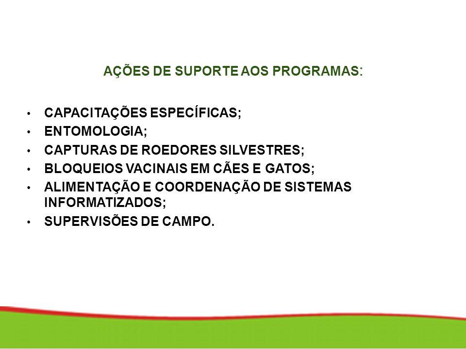 AÇÕES DE SUPORTE AOS PROGRAMAS : CAPACITAÇÕES ESPECÍFICAS; ENTOMOLOGIA; CAPTURAS DE ROEDORES SILVESTRES; BLOQUEIOS VACINAIS EM CÃES E GATOS; ALIMENTAÇ