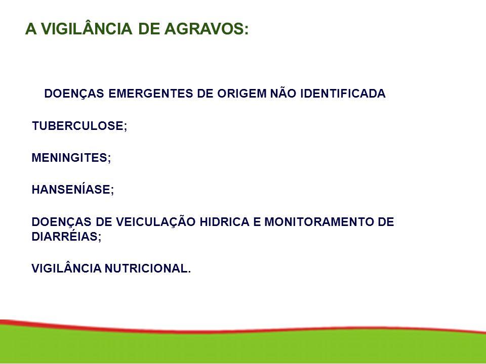 A VIGILÂNCIA DE AGRAVOS: DOENÇAS EMERGENTES DE ORIGEM NÃO IDENTIFICADA TUBERCULOSE; MENINGITES; HANSENÍASE; DOENÇAS DE VEICULAÇÃO HIDRICA E MONITORAME