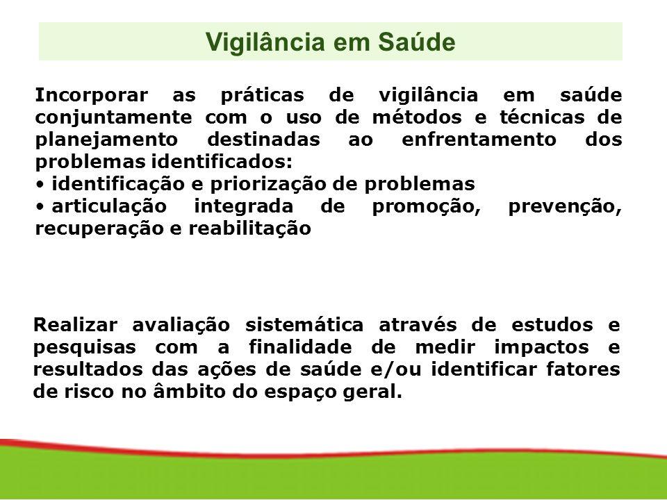 A VIGILÂNCIA DE AGRAVOS: DOENÇAS EMERGENTES DE ORIGEM NÃO IDENTIFICADA TUBERCULOSE; MENINGITES; HANSENÍASE; DOENÇAS DE VEICULAÇÃO HIDRICA E MONITORAMENTO DE DIARRÉIAS; VIGILÂNCIA NUTRICIONAL.