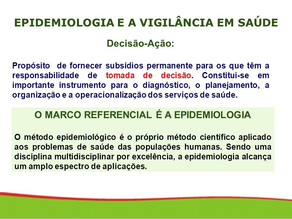 EPIDEMIOLOGIA E A VIGILÂNCIA EM SAÚDE O MARCO REFERENCIAL É A EPIDEMIOLOGIA O método epidemiológico é o próprio método científico aplicado aos problem