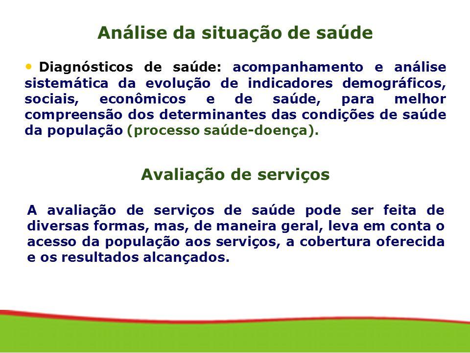 A ATENÇÃO PRIMÁRIA À SAÚDE A ATENÇÃO PRIMÁRIA À SAÚDE COMO PROGRAMA A ATENÇÃO PRIMÁRIA À SAÚDE COMO NÍVEL DE ATENÇÃO A ATENÇÃO PRIMÁRIA À SAÚDE COMO ESTRATÉGIA DE ESTRUTURAÇÃO DO SISTEMA DE SERVIÇOS DE SAÚDE FONTE: MENDES (1996)