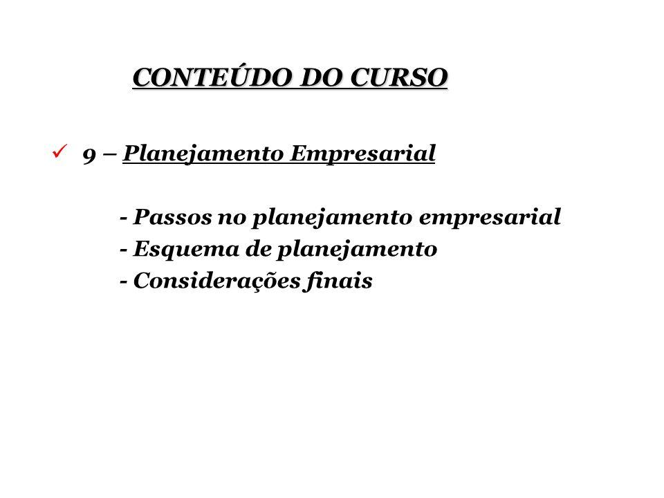CONTEÚDO DO CURSO 9 – Planejamento Empresarial - Passos no planejamento empresarial - Esquema de planejamento - Considerações finais