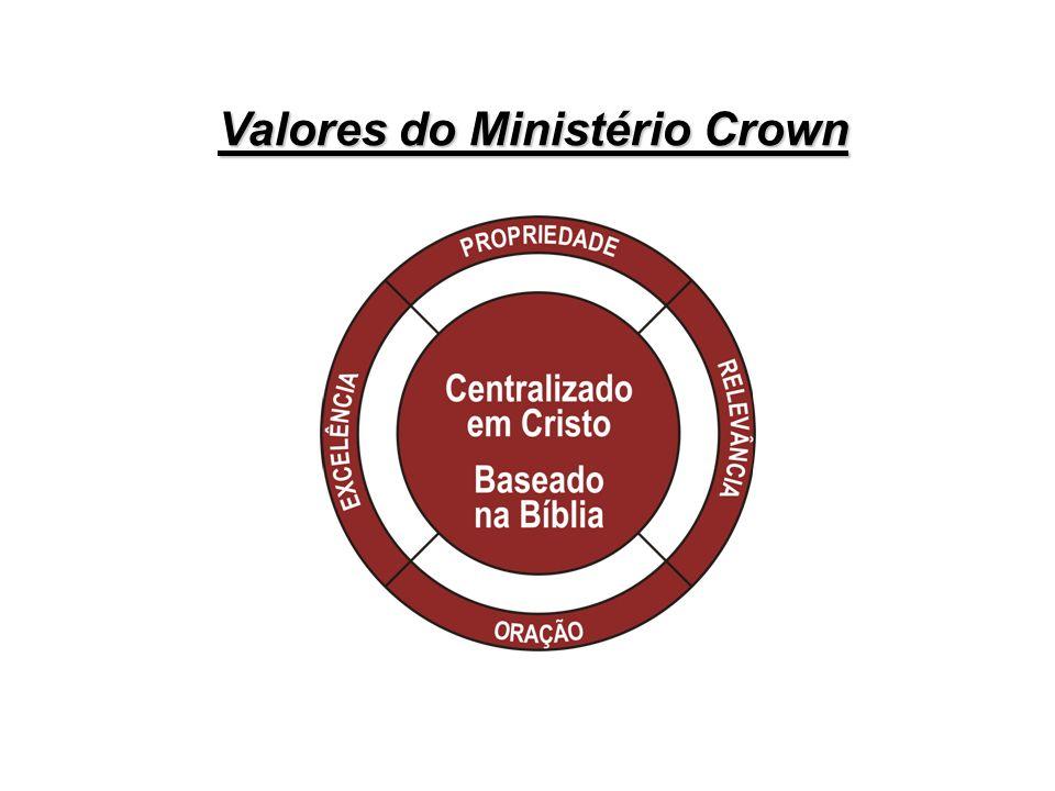 ENCORAJAR OS PARTICIPANTES A CRESCEREM EM SEU RELACIONAMENTO COM JESUS CRISTO ENCORAJAR OS PARTICIPANTES A CRESCEREM EM SEU RELACIONAMENTO COM JESUS CRISTO DESENVOLVER RELACIONAMENTO ENTRE OS PARTICIPANTES DESENVOLVER RELACIONAMENTO ENTRE OS PARTICIPANTES AJUDAR OS PARTICIPANTES A APLICAREM OS PRINCÍPIOS DE DEUS NA ADMINISTRAÇÃO DOS NEGÓCIOS.