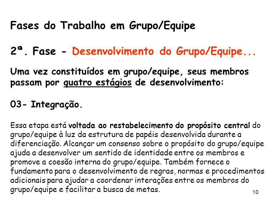 10 Fases do Trabalho em Grupo/Equipe 2ª. Fase - Desenvolvimento do Grupo/Equipe... Uma vez constituídos em grupo/equipe, seus membros passam por quatr