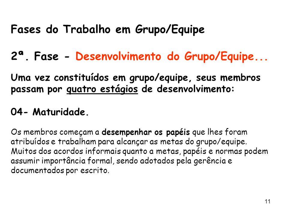 11 Fases do Trabalho em Grupo/Equipe 2ª. Fase - Desenvolvimento do Grupo/Equipe... Uma vez constituídos em grupo/equipe, seus membros passam por quatr