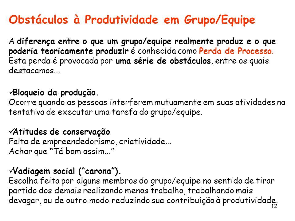 12 Obstáculos à Produtividade em Grupo/Equipe A diferença entre o que um grupo/equipe realmente produz e o que poderia teoricamente produzir é conheci