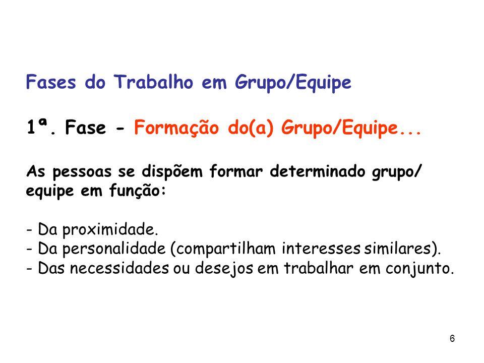 6 Fases do Trabalho em Grupo/Equipe 1ª. Fase - Formação do(a) Grupo/Equipe... As pessoas se dispõem formar determinado grupo/ equipe em função: - Da p
