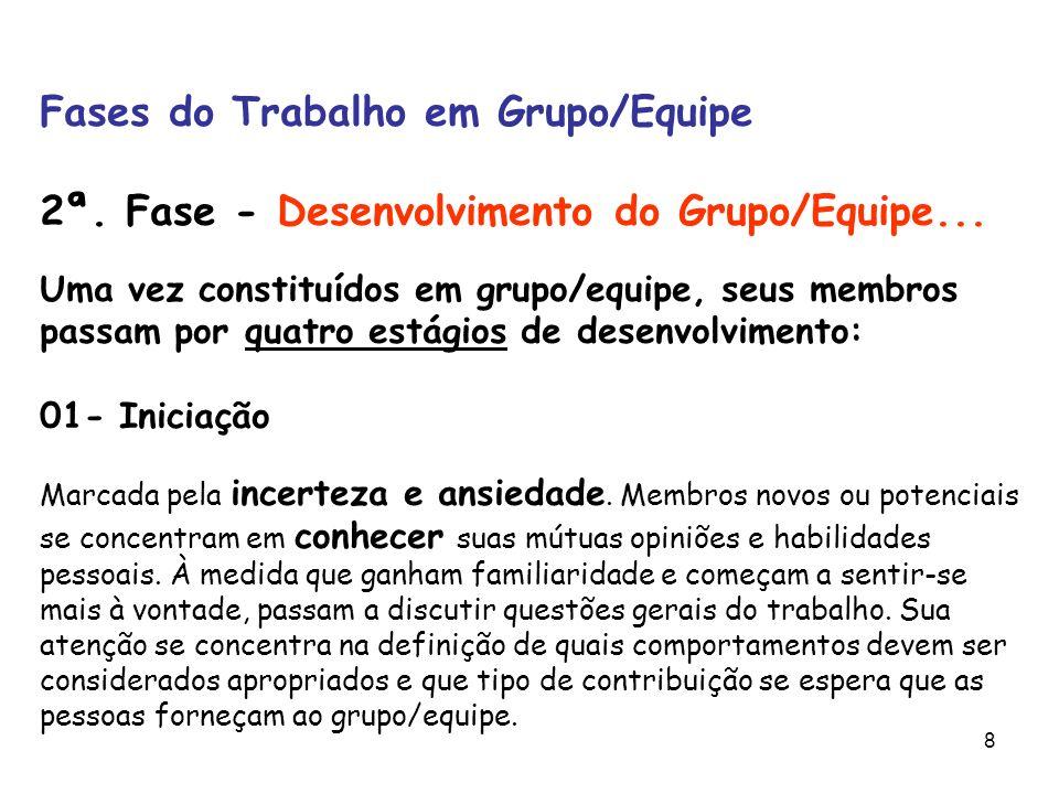 8 Fases do Trabalho em Grupo/Equipe 2ª. Fase - Desenvolvimento do Grupo/Equipe... Uma vez constituídos em grupo/equipe, seus membros passam por quatro