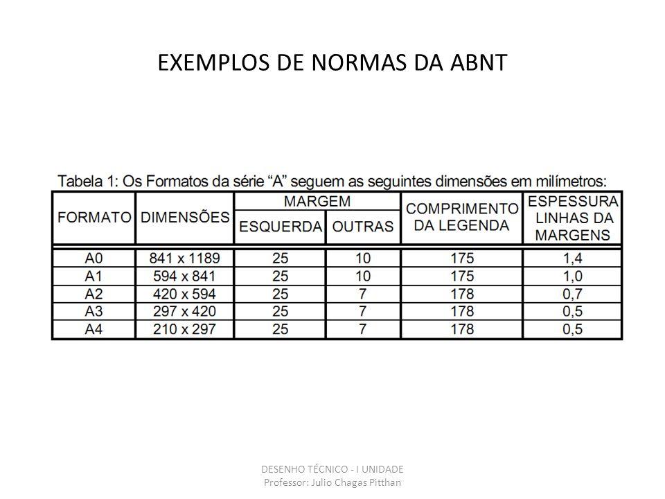 EXEMPLOS DE NORMAS DA ABNT DESENHO TÉCNICO - I UNIDADE Professor: Julio Chagas Pitthan