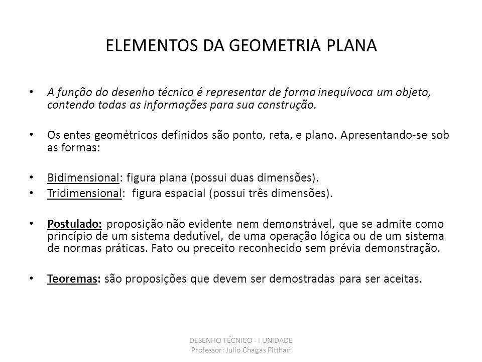 ELEMENTOS DA GEOMETRIA PLANA A função do desenho técnico é representar de forma inequívoca um objeto, contendo todas as informações para sua construção.