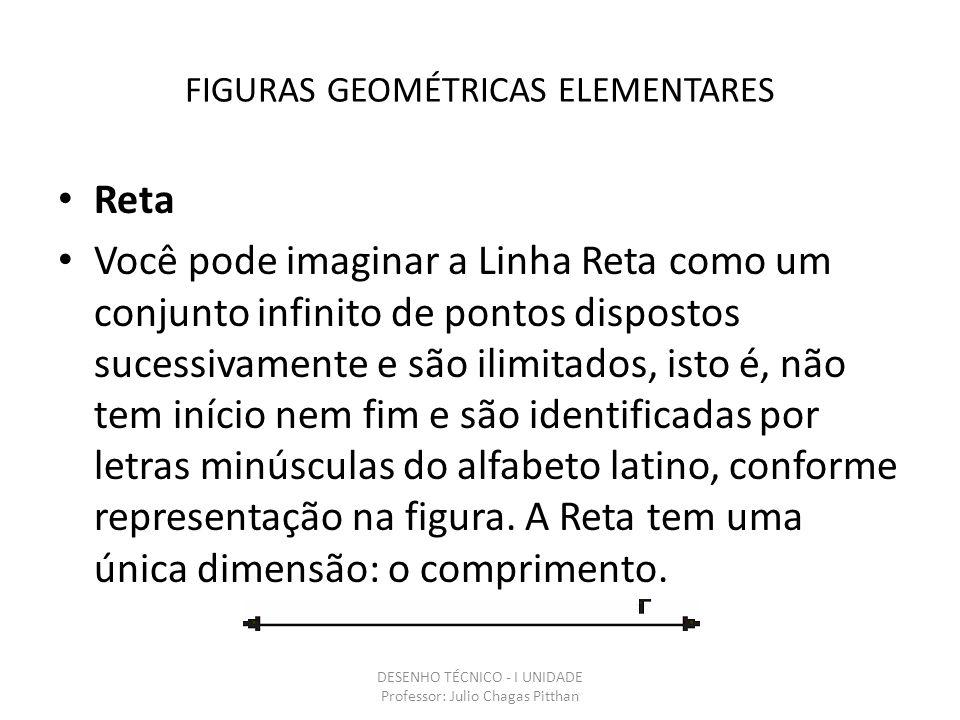 FIGURAS GEOMÉTRICAS ELEMENTARES Reta Você pode imaginar a Linha Reta como um conjunto infinito de pontos dispostos sucessivamente e são ilimitados, isto é, não tem início nem fim e são identificadas por letras minúsculas do alfabeto latino, conforme representação na figura.