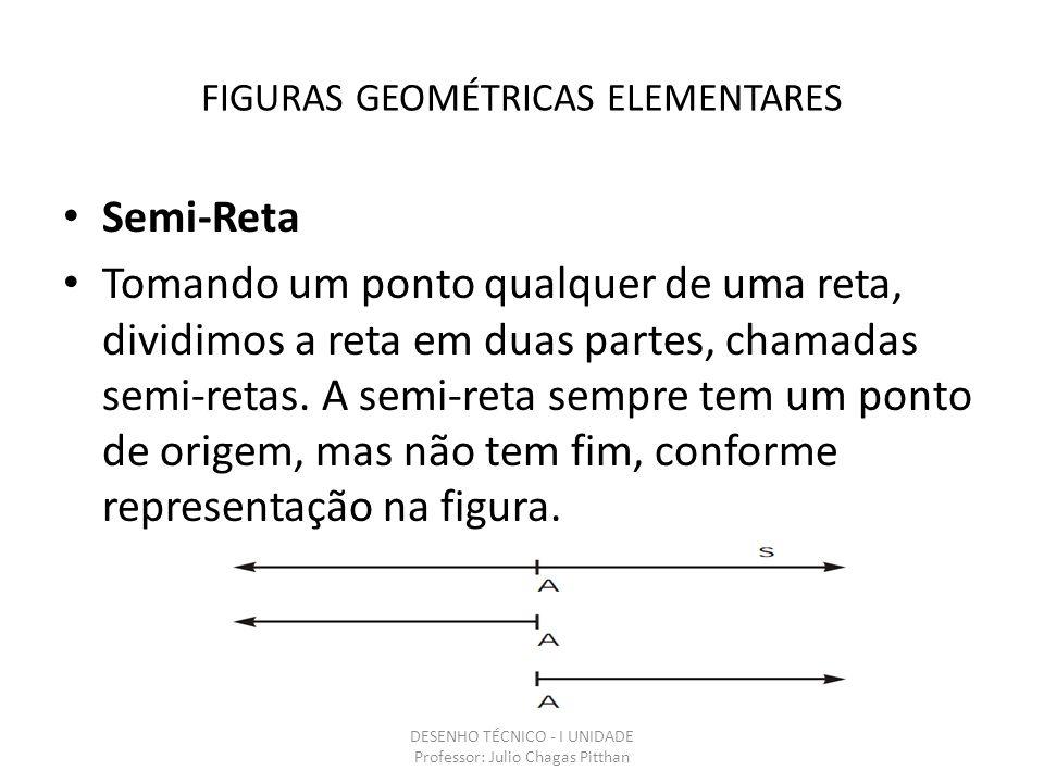 FIGURAS GEOMÉTRICAS ELEMENTARES Semi-Reta Tomando um ponto qualquer de uma reta, dividimos a reta em duas partes, chamadas semi-retas.