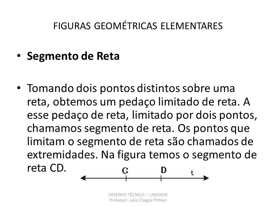 FIGURAS GEOMÉTRICAS ELEMENTARES Segmento de Reta Tomando dois pontos distintos sobre uma reta, obtemos um pedaço limitado de reta.