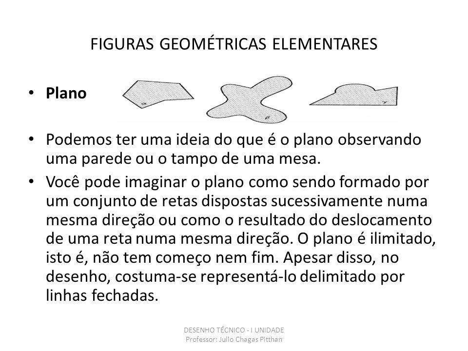 FIGURAS GEOMÉTRICAS ELEMENTARES Plano Podemos ter uma ideia do que é o plano observando uma parede ou o tampo de uma mesa.