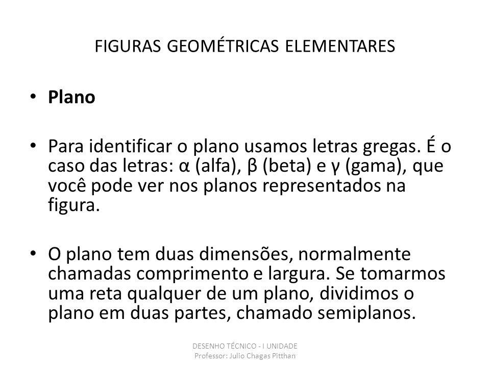 FIGURAS GEOMÉTRICAS ELEMENTARES Plano Para identificar o plano usamos letras gregas.