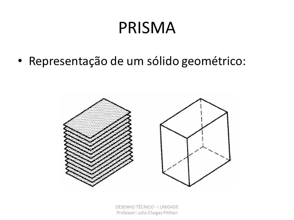 PRISMA Representação de um sólido geométrico: DESENHO TÉCNICO - I UNIDADE Professor: Julio Chagas Pitthan