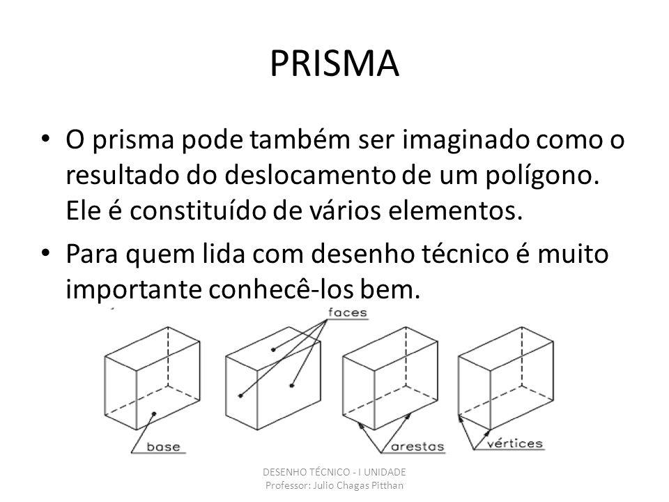 PRISMA O prisma pode também ser imaginado como o resultado do deslocamento de um polígono.