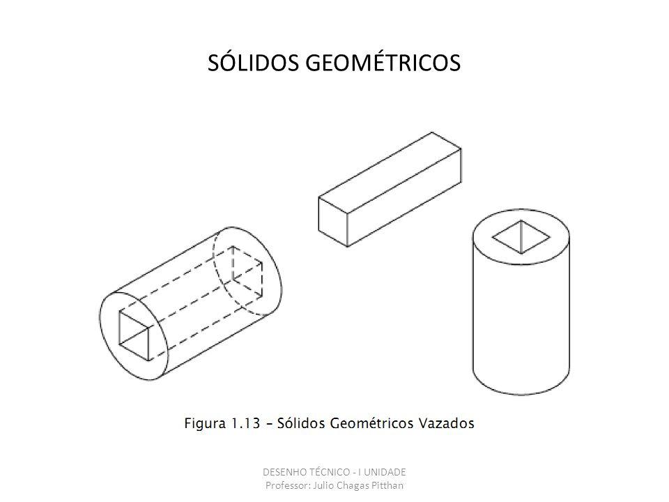 SÓLIDOS GEOMÉTRICOS DESENHO TÉCNICO - I UNIDADE Professor: Julio Chagas Pitthan