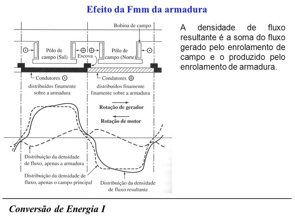 Conversão de Energia I Efeito da Fmm da armadura A densidade de fluxo resultante é a soma do fluxo gerado pelo enrolamento de campo e o produzido pelo
