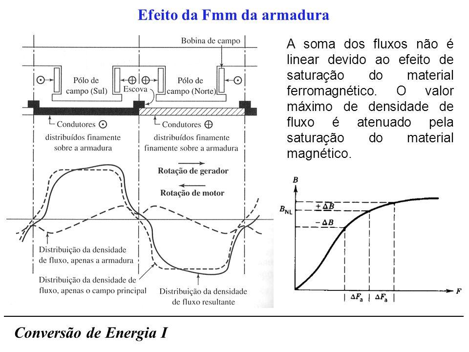 Conversão de Energia I Efeito da Fmm da armadura A soma dos fluxos não é linear devido ao efeito de saturação do material ferromagnético. O valor máxi