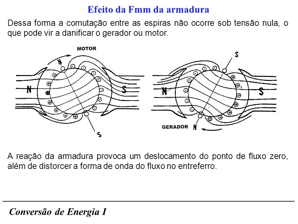 Conversão de Energia I Efeito da Fmm da armadura Dessa forma a comutação entre as espiras não ocorre sob tensão nula, o que pode vir a danificar o ger