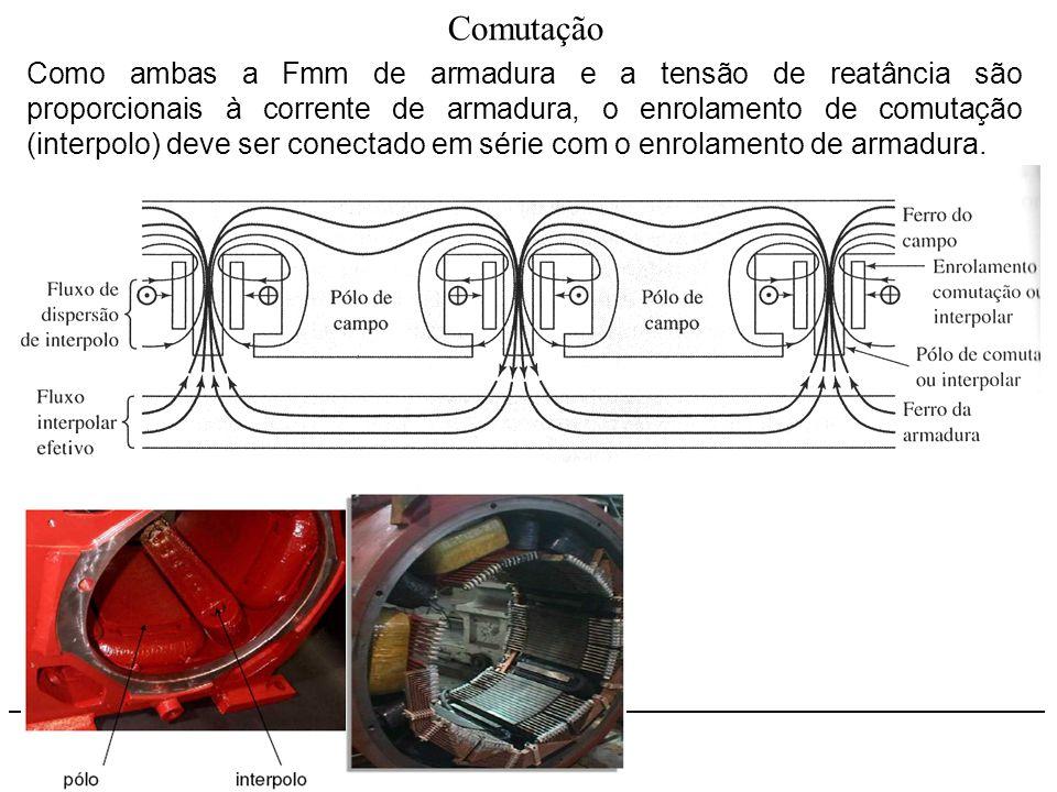 Conversão de Energia I Comutação Como ambas a Fmm de armadura e a tensão de reatância são proporcionais à corrente de armadura, o enrolamento de comut