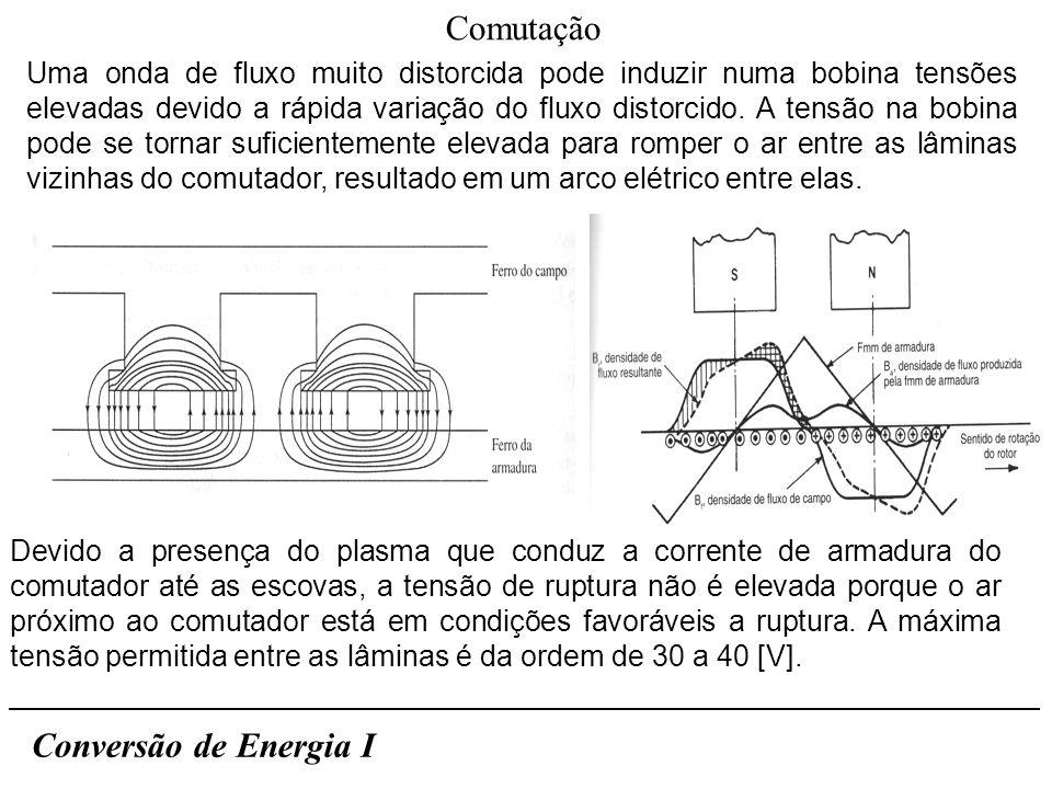 Conversão de Energia I Comutação Uma onda de fluxo muito distorcida pode induzir numa bobina tensões elevadas devido a rápida variação do fluxo distor