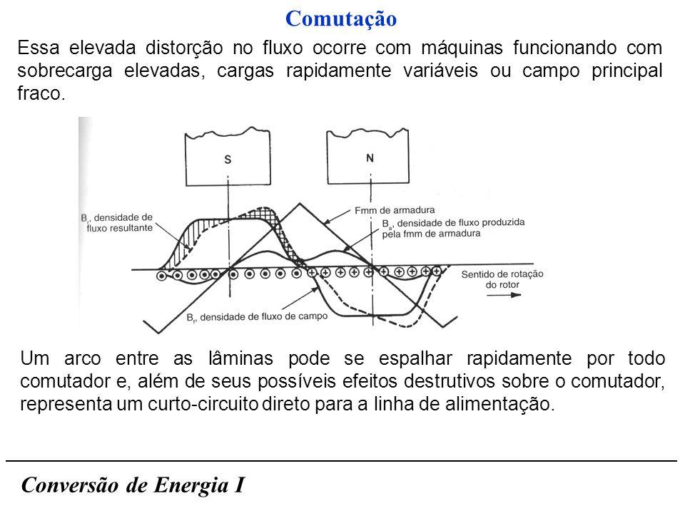 Conversão de Energia I Comutação Essa elevada distorção no fluxo ocorre com máquinas funcionando com sobrecarga elevadas, cargas rapidamente variáveis