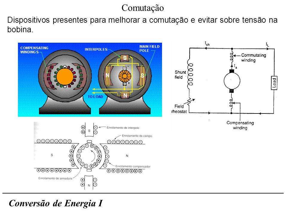 Conversão de Energia I Comutação Dispositivos presentes para melhorar a comutação e evitar sobre tensão na bobina.