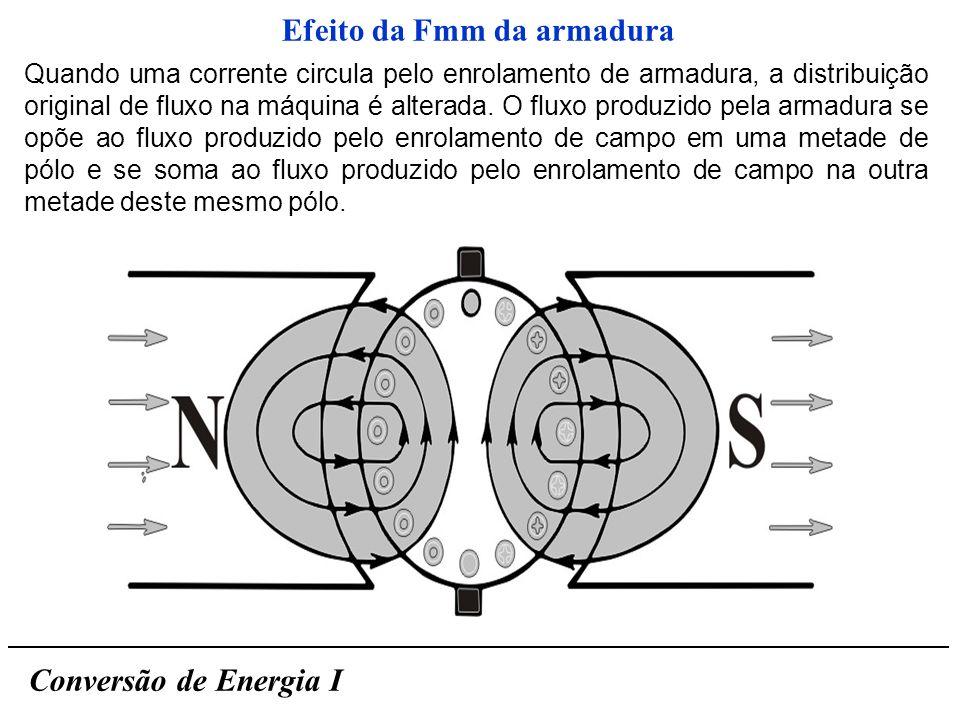 Conversão de Energia I Efeito da Fmm da armadura O fluxo produzido pela armadura se opõe ao fluxo produzido pelo enrolamento de campo em uma metade de pólo e se soma ao fluxo produzido pelo enrolamento de campo na outra metade deste mesmo pólo.