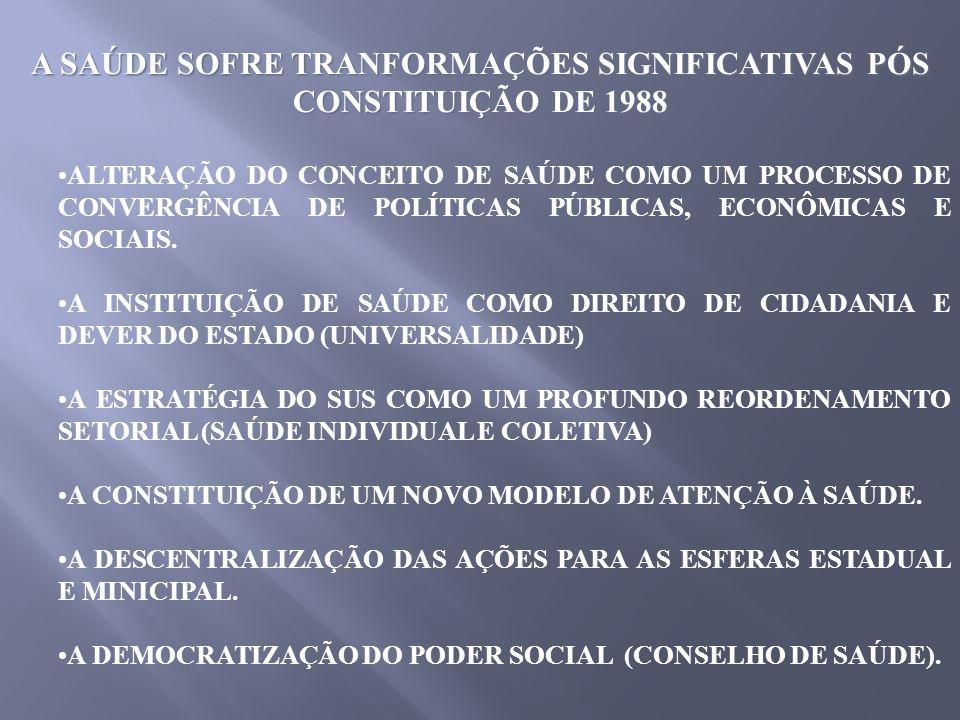 AS POLÍTICAS DE SAÚDE NO BRASIL NOS ANOS 80 (MENDES, 1994 ) A VIII CONFERÊNCIA NACIONAL DE SAÚDE (1986) TEVE COMO ÁPICE O PROJETO DE REFORMA SANITÁRIA QUE ORIGINOU O SUS; ASPECTOS FUNDAMENTAIS DA REFORMA SANITÁRIA CONCEITO ABRANGENTE DE SAÚDE: TRANSIÇÃO DE UMA CIDADANIA REGULADA PARA CIDADANIA PLENA: A SAÚDE COMO DIREITO DE CIDADANIA E DEVER DO ESTADO.