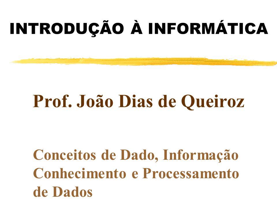 INTRODUÇÃO À INFORMÁTICA Prof.