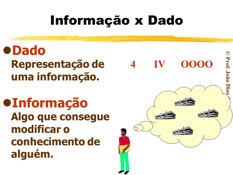 INTRODUÇÃO À INFORMÁTICA Prof. João Dias de Queiroz Conceitos de Dado, Informação Conhecimento e Processamento de Dados