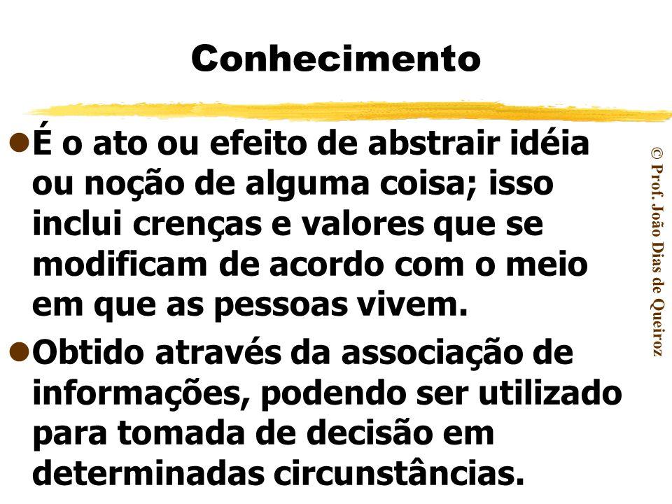 © Prof. João Dias de Queiroz Dado Representação de uma informação. 4 IV OOOO Informação Algo que consegue modificar o conhecimento de alguém. Informaç