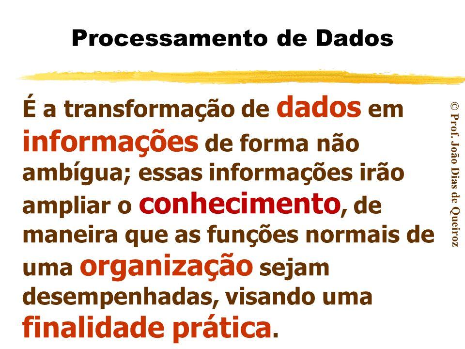 © Prof. João Dias de Queiroz É o ato ou efeito de abstrair idéia ou noção de alguma coisa; isso inclui crenças e valores que se modificam de acordo co