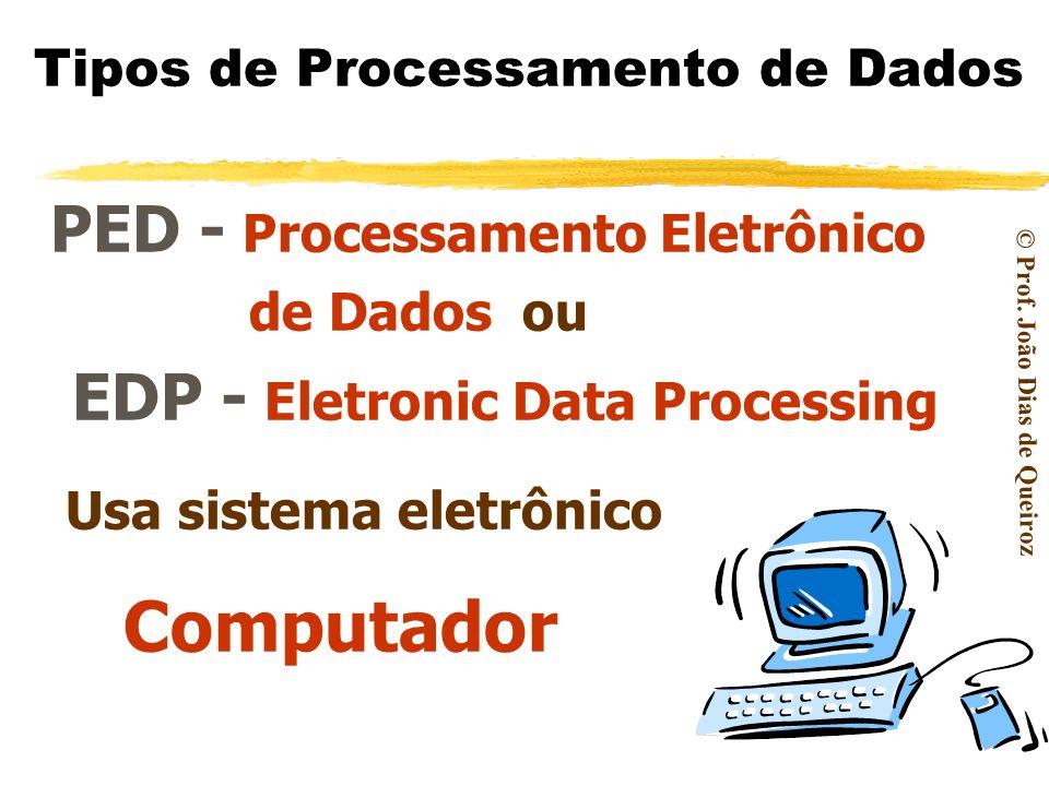 © Prof. João Dias de Queiroz É a transformação de dados em informações de forma não ambígua; essas informações irão ampliar o conhecimento, de maneira
