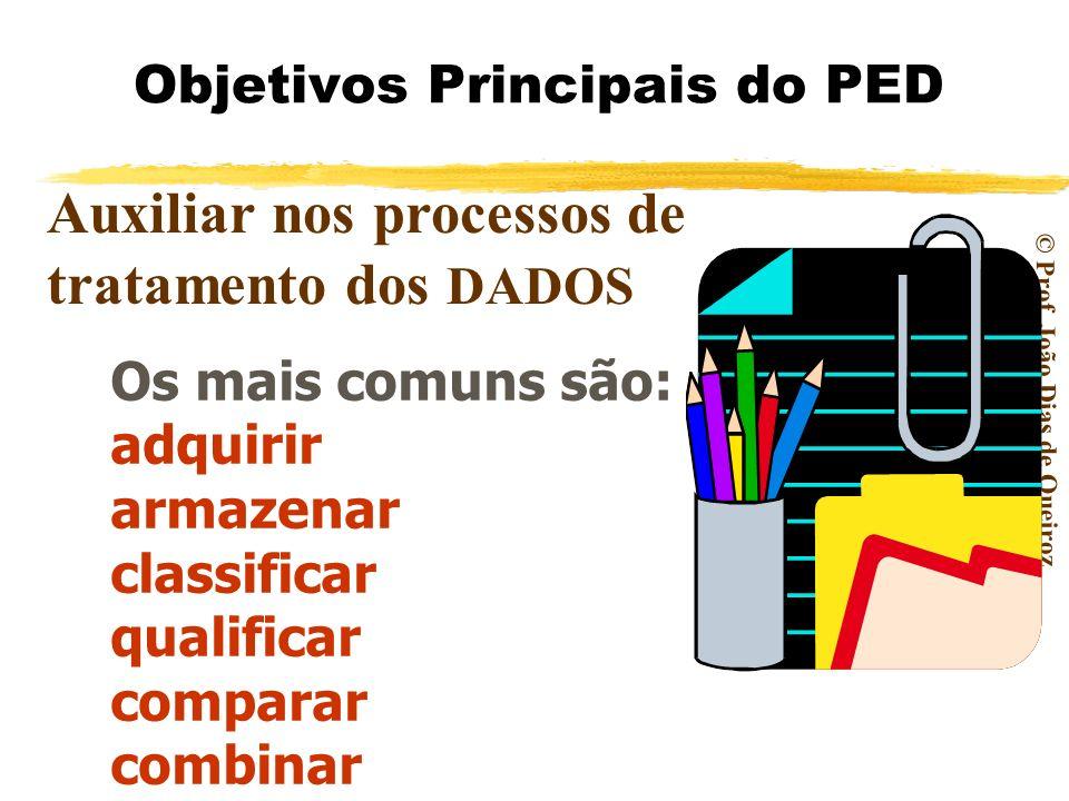 © Prof. João Dias de Queiroz PED - Processamento Eletrônico de Dados ou EDP - Eletronic Data Processing Computador Usa sistema eletrônico Tipos de Pro