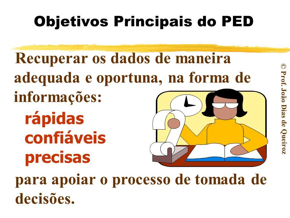 © Prof. João Dias de Queiroz Objetivos Principais do PED Os mais comuns são: adquirir armazenar classificar qualificar comparar combinar Auxiliar nos