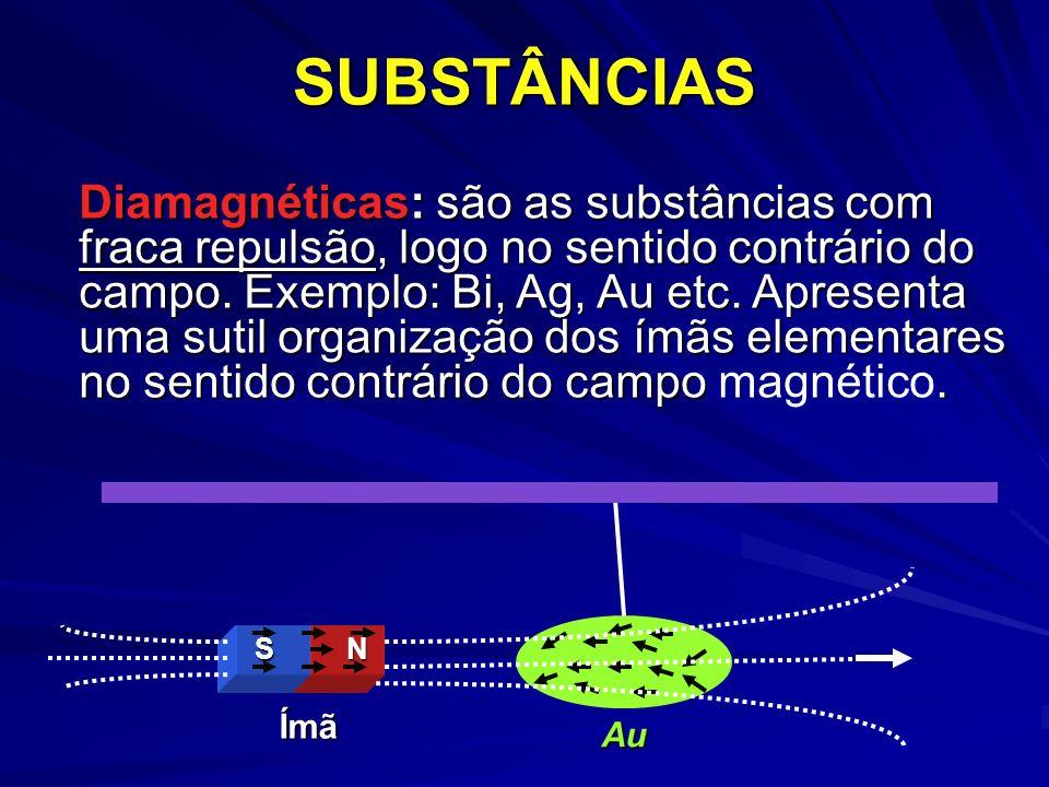 SUBSTÂNCIAS Diamagnéticas: são as substâncias com fraca repulsão, logo no sentido contrário do campo.