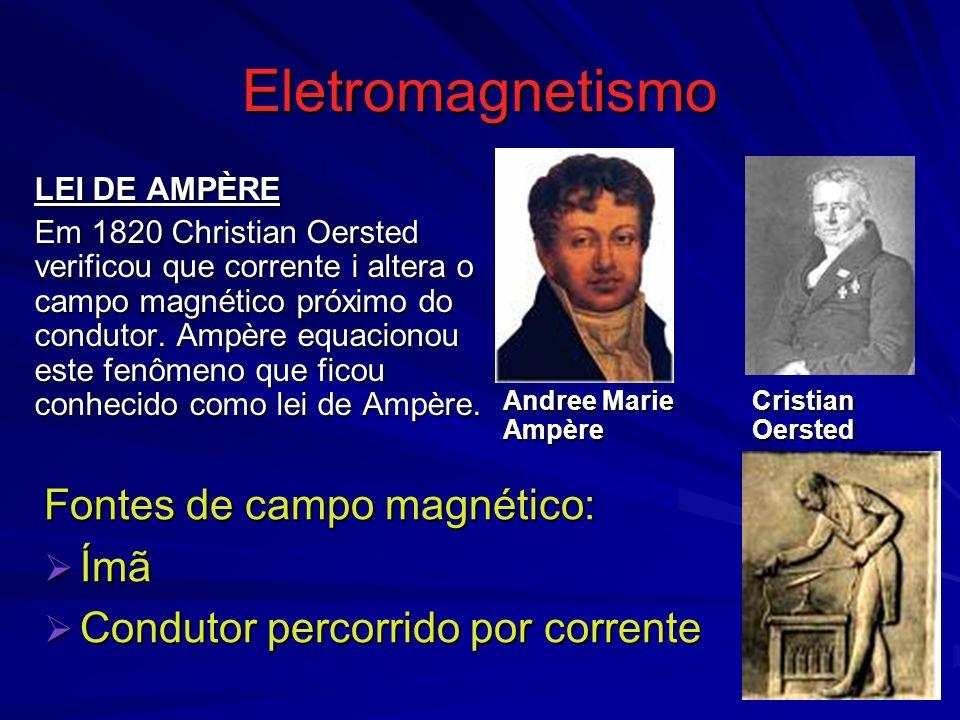 LEI DE AMPÈRE Em 1820 Christian Oersted verificou que corrente i altera o campo magnético próximo do condutor.