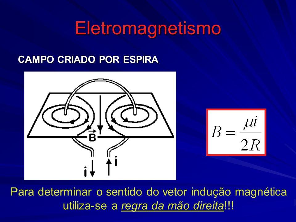 Eletromagnetismo CAMPO CRIADO POR ESPIRA Para determinar o sentido do vetor indução magnética utiliza-se a regra da mão direita!!!