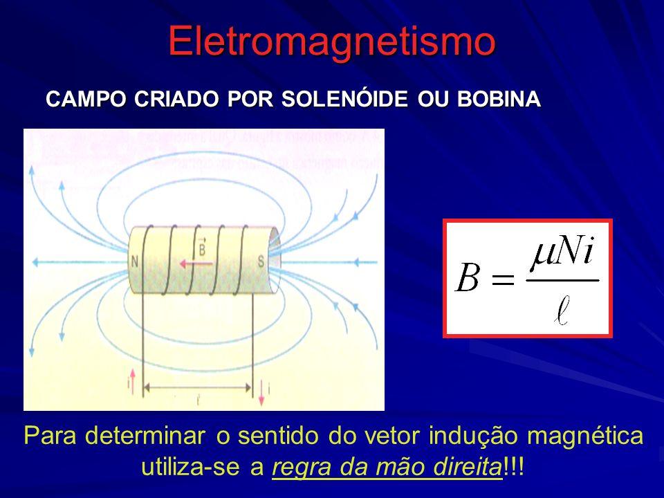 Eletromagnetismo CAMPO CRIADO POR SOLENÓIDE OU BOBINA Para determinar o sentido do vetor indução magnética utiliza-se a regra da mão direita!!!