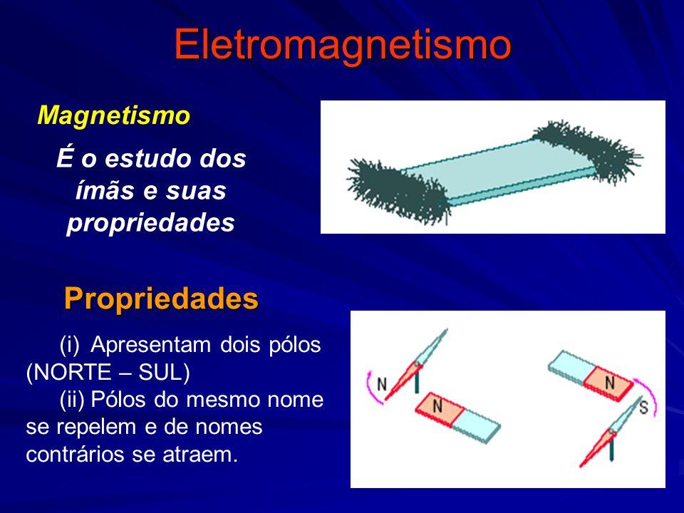 Eletromagnetismo Magnetismo É o estudo dos ímãs e suas propriedades (i) Apresentam dois pólos (NORTE – SUL) (ii) Pólos do mesmo nome se repelem e de nomes contrários se atraem.