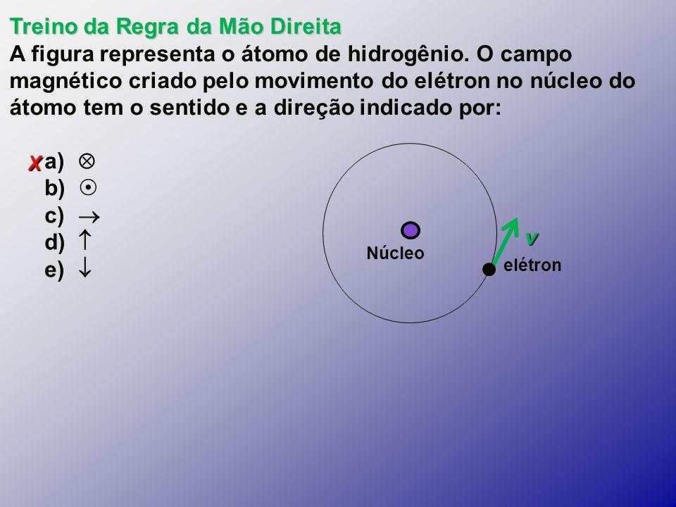 X Treino da Regra da Mão Direita A figura representa o átomo de hidrogênio.