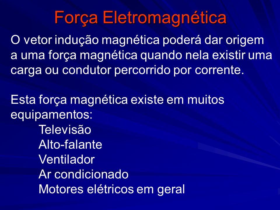 Força Eletromagnética O vetor indução magnética poderá dar origem a uma força magnética quando nela existir uma carga ou condutor percorrido por corrente.