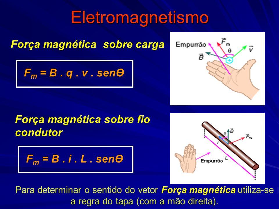 Força magnética sobre carga Força magnética sobre fio condutor F m = B.