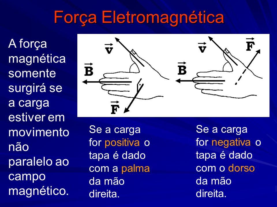 Força Eletromagnética Se a carga for positiva o tapa é dado com a palma da mão direita.