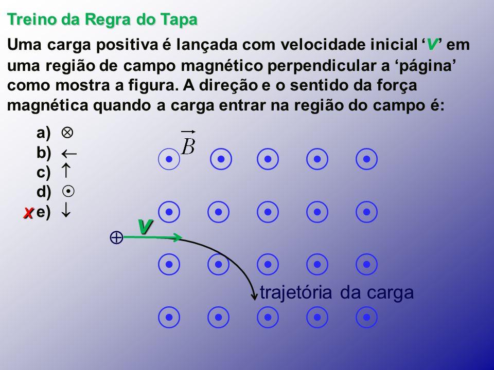X Treino da Regra do Tapa v Uma carga positiva é lançada com velocidade inicial v em uma região de campo magnético perpendicular a página como mostra a figura.