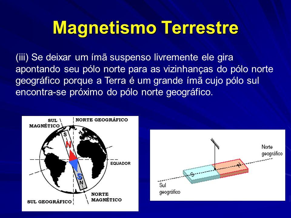Magnetismo Terrestre (iii) Se deixar um ímã suspenso livremente ele gira apontando seu pólo norte para as vizinhanças do pólo norte geográfico porque a Terra é um grande ímã cujo pólo sul encontra-se próximo do pólo norte geográfico.