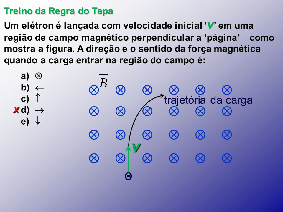X Treino da Regra do Tapa v Um elétron é lançada com velocidade inicial v em uma região de campo magnético perpendicular a página como mostra a figura.